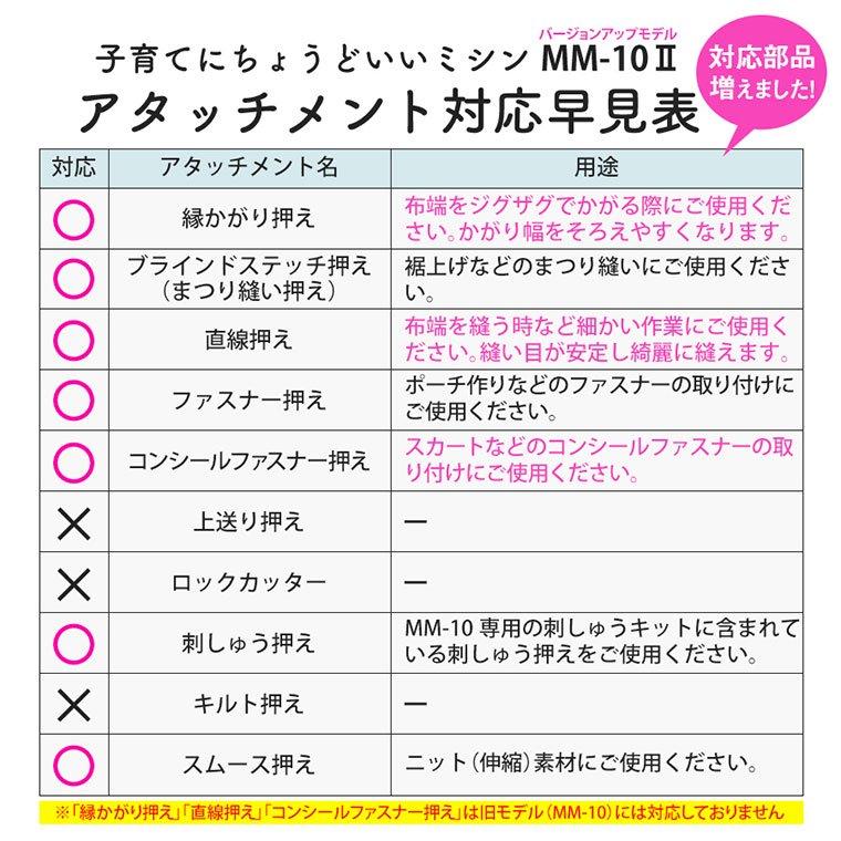 MM-10とMM-30の比較表