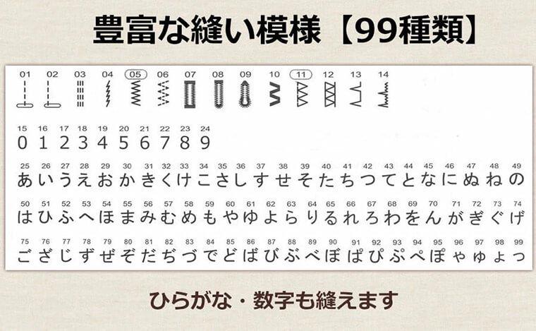 FA-99-II_縫い模様99種類