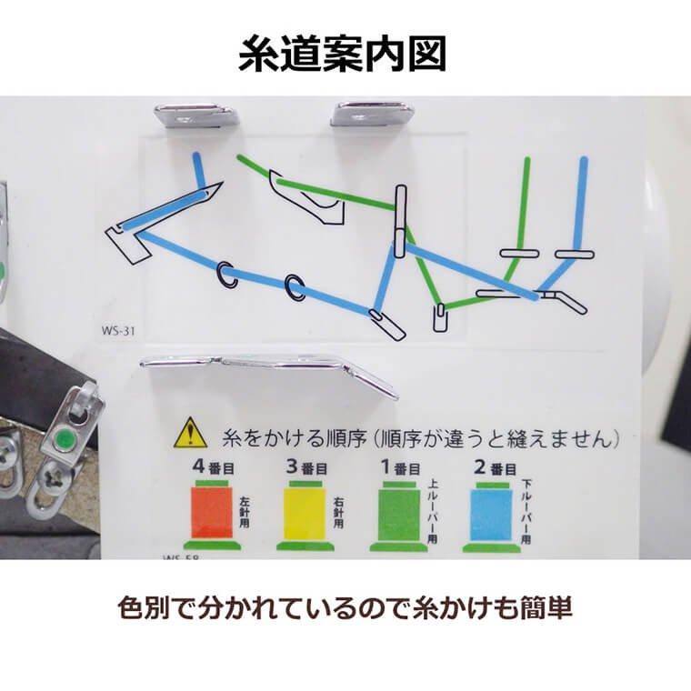 BB-760_糸道案内図