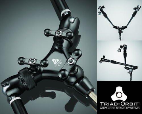 TRIAD-ORBIT ORBIT デュアルブーム O2