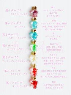 第7チャクラブレンド(バイオレット)〜リノアネラチャクラシリーズ〜