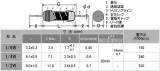 カーボン抵抗1/4W(抵抗値E24系列:2.2Ω〜9.1Ω・P型±5%)