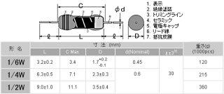 金属皮膜抵抗1/4W(抵抗値E96系列:10Ω〜97.6Ω・±1%)