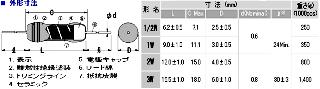 丸型端子(R形) R2-4