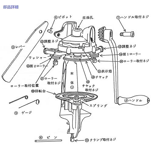 手動 缶詰缶巻き締め機械(2号缶用調整)【画像4】