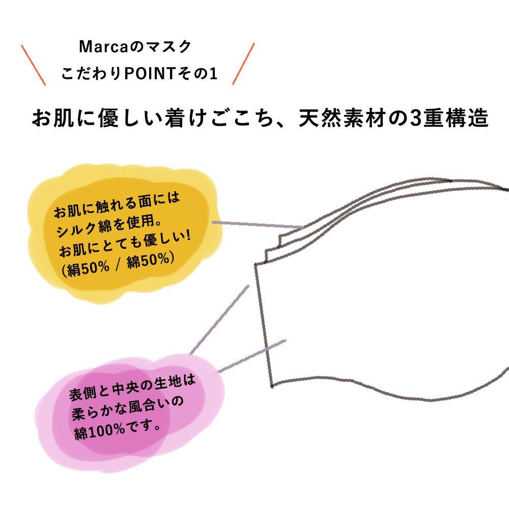 お肌にやさしいプリントマスク(U20-091) AB レース柄 Marcaオリジナルの画像7