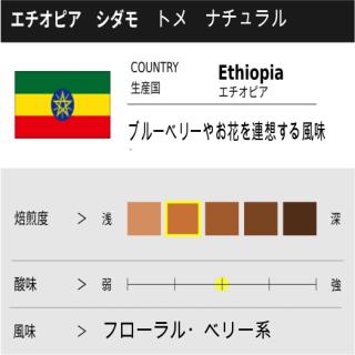 エチオピア シダモ 250g