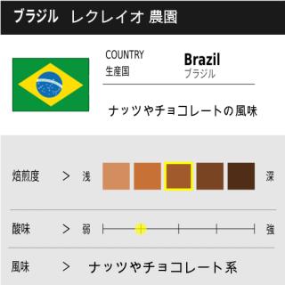 ブラジル セルタン農園 250g