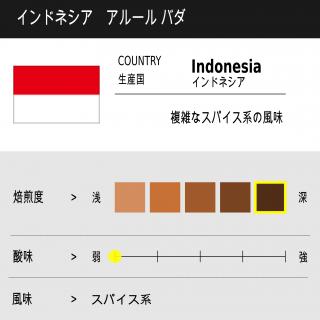 インドネシア アチェ アルールバタ 250g