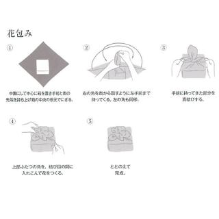 風呂敷の包み方 NO.3