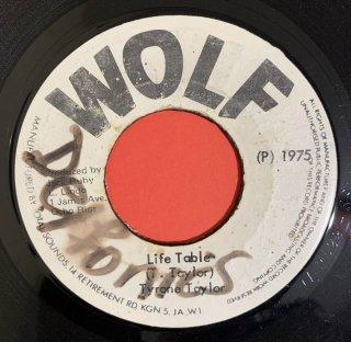 TYRONE TAYLOR - LIFE TABLE