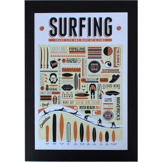 ハワイアンポスター サーフィンスタイル SURFING enjoy life one wave at a time