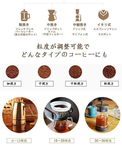 TIMEMORE コーヒーグラインダー C2 【正規輸入品】