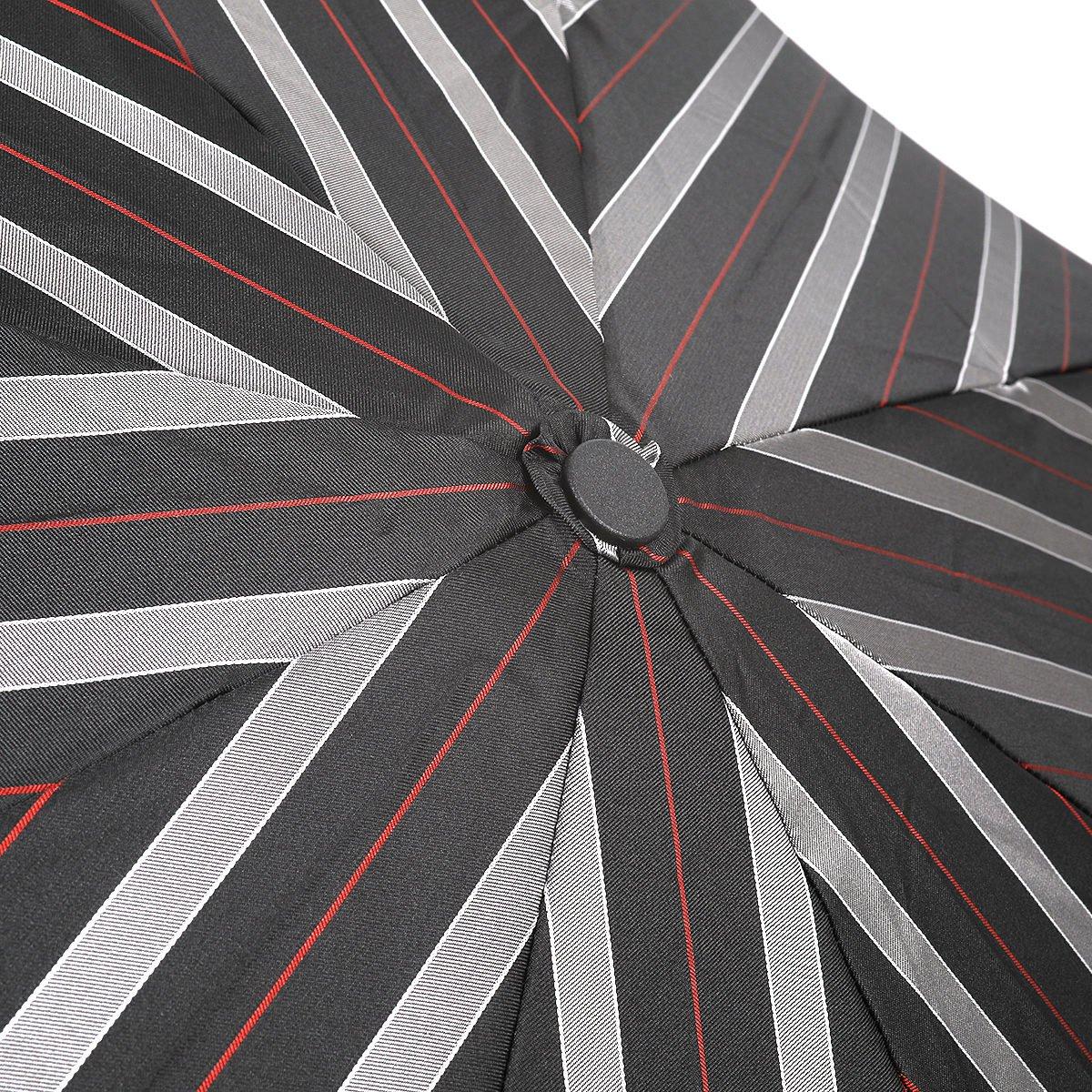 【セール】オルタネート ストライプ 耐風骨 折りたたみ傘 詳細画像5