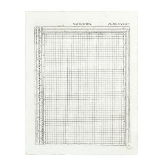 1823年 アンティーク NVIGATION マップ アート