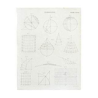 1801年 アンティーク サイエンスアート 地質学 図面