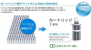ポット型浄水器 PLUS Ai (プラスアイ) 交換用カートリッジ