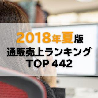 【2018年8月調査】通販売上高ランキングTOP442