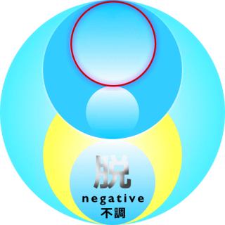 【コロナ完全対策】3ヶ月のオムニア・アクティベーション・極限無病息災(強力な脱ネガティブ不調)