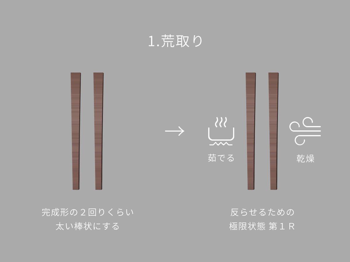 https://img07.shop-pro.jp/PA01416/008/product/150156796_o9.jpg?cmsp_timestamp=20200411161559