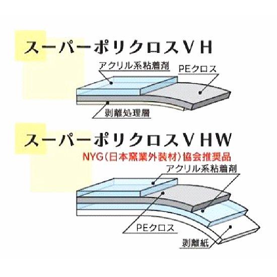 防水気密テープ スーパーポリクロス片面テープ「VH黒」【画像5】