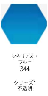 セヌリエ水彩絵具10mlチューブ:シネリアス・ブルー