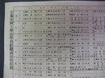 京都帝國大學法學部講義時間割表