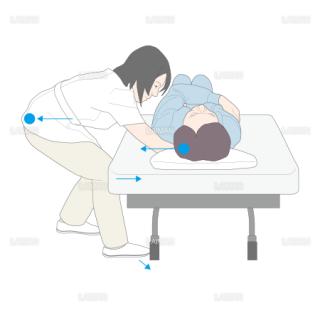 患者を引く時の力のかけ方 (Sサイズ)