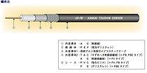 高周波同軸ケーブル 2D-LFB-S 関西通信電線 カット販売