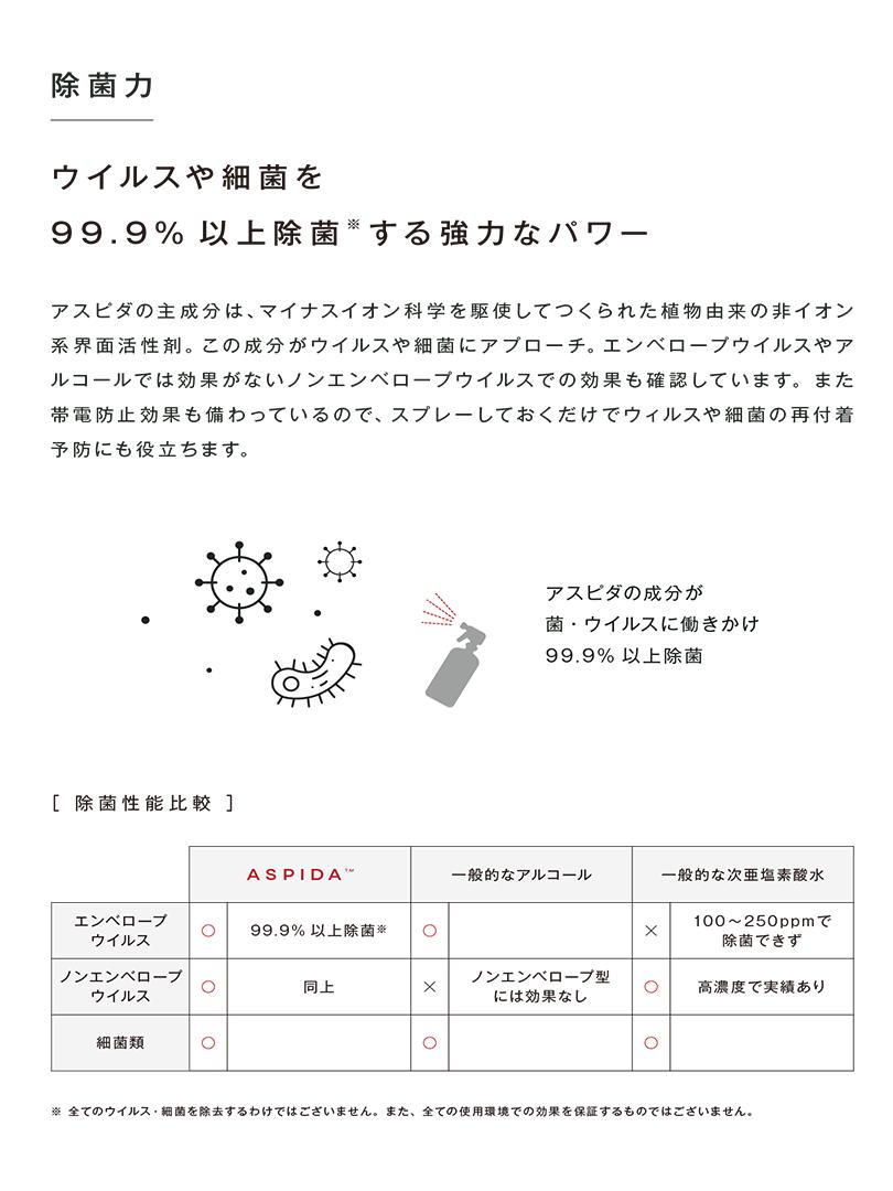 【ASPIDA】トリガーボトル
