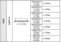 TOTO 小型電気温水器部材 連結管 給水配管用 RHE140 (L=850mm)