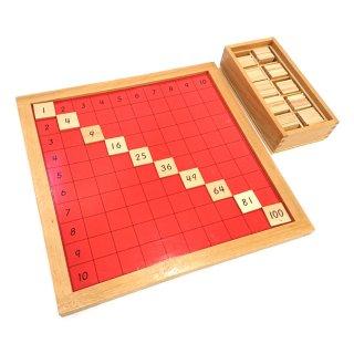 掛け算の暗算板(ピタゴラス板)
