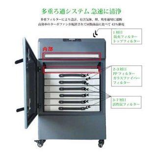 集塵除臭機 中型 専用トップフィルター