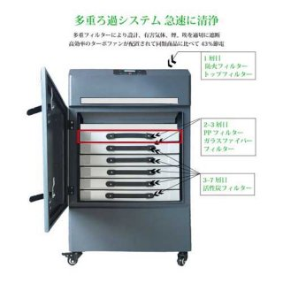 集塵除臭機 中型 専用 PPフィルター