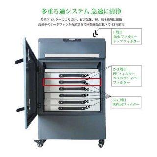 集塵除臭機 中型 専用 ガラスファイバーフィルター