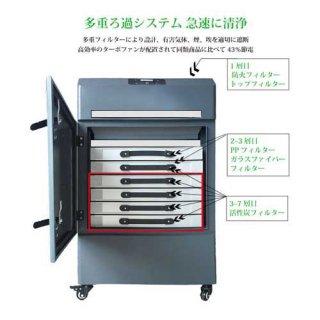 集塵除臭機 中型 専用 活性炭フィルター