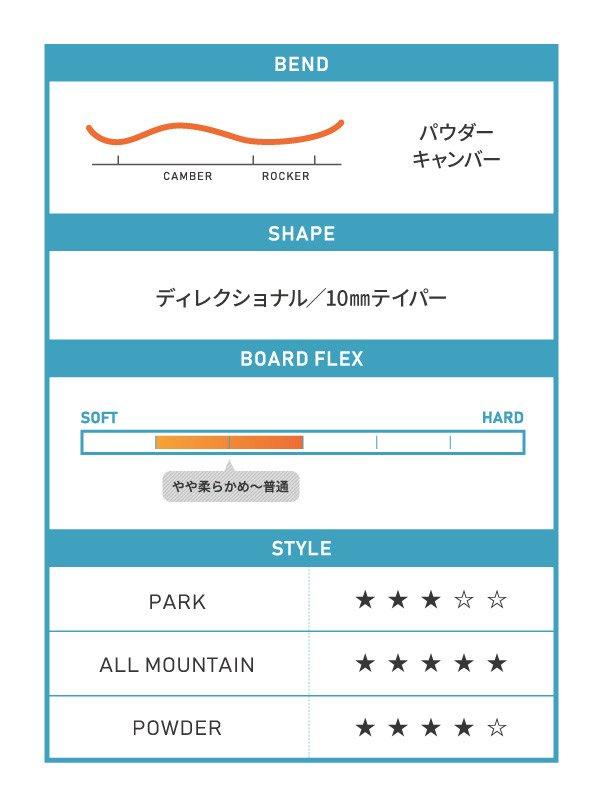 19/20モデル HPS - TAKA x WOLLE