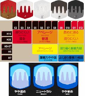 デクスター取替用パーツ ソールの商品画像